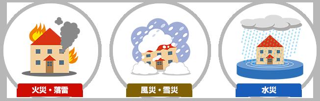 火災・落雷 風災・雪災 水災